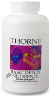 Thorne Research Basic Detox Nutrients Reviews