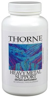 Thorne Research Heavy Metal Support Reviews